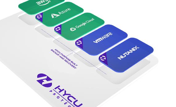 Software de seguridad de datos: HYCU
